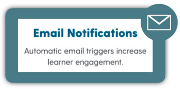 Email Notifications - Solutions 2Grow